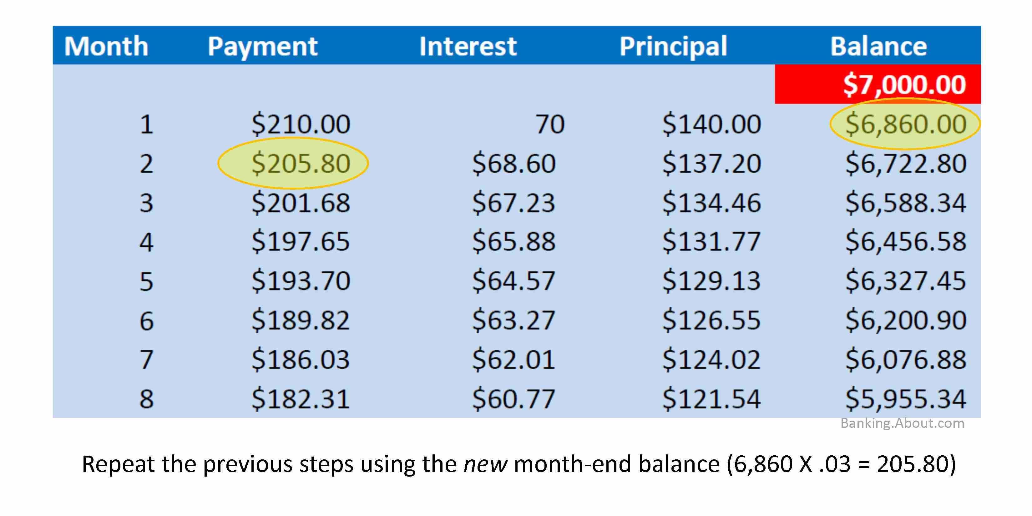 Velocity Banking Spreadsheet Template Interest Calculator Spreadsheet Template Excel Templates