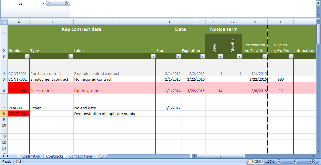 Contract Tracking Spreadsheet Business Templates
