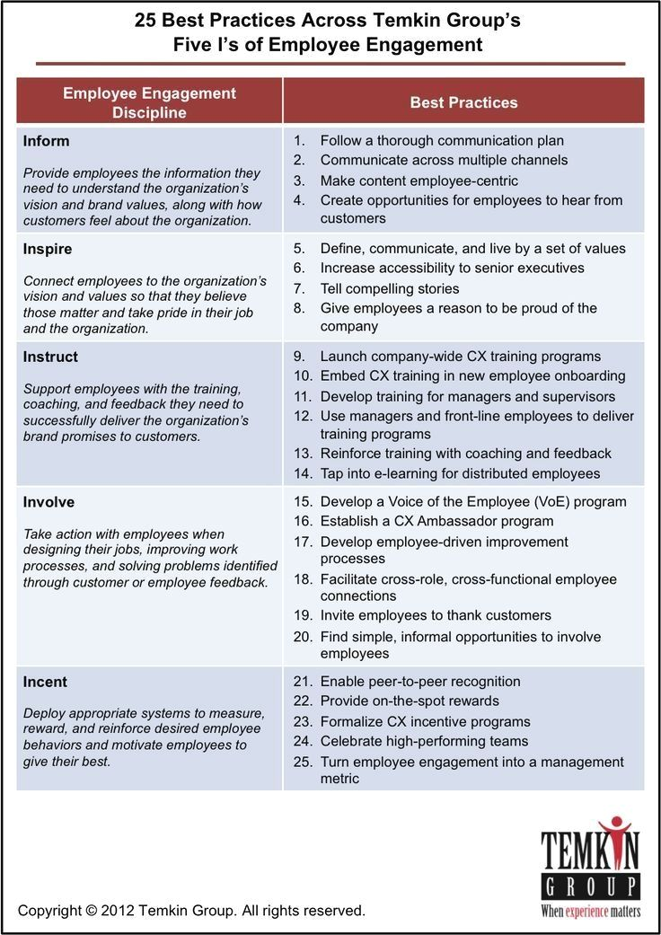Top 10 Soft Skills in Demand 2014 career jobsearch So