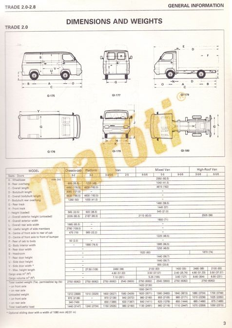 Nissan trade 20 28 service manual container pinterest nissan nissan trade 20 28 service manual fandeluxe Image collections