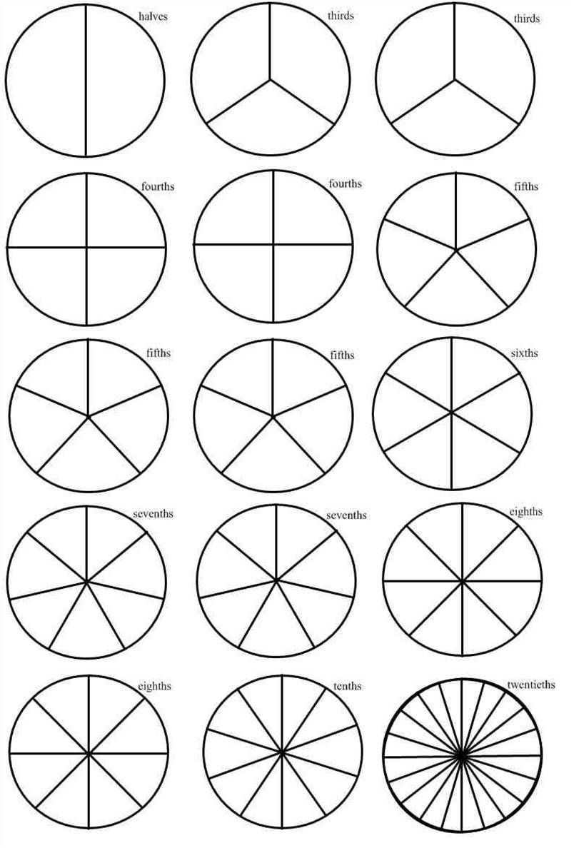 Drawing a circle to equal parts   Fractions [ 1188 x 804 Pixel ]
