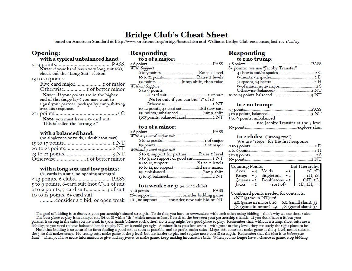 Bridge Club S Cheat Sheet Bridge Card Bridge Card Game Bridge Game