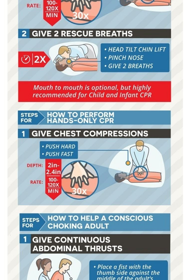 The Ultimate Cpr Cheat Sheetguide For Adult Child Infant Pet