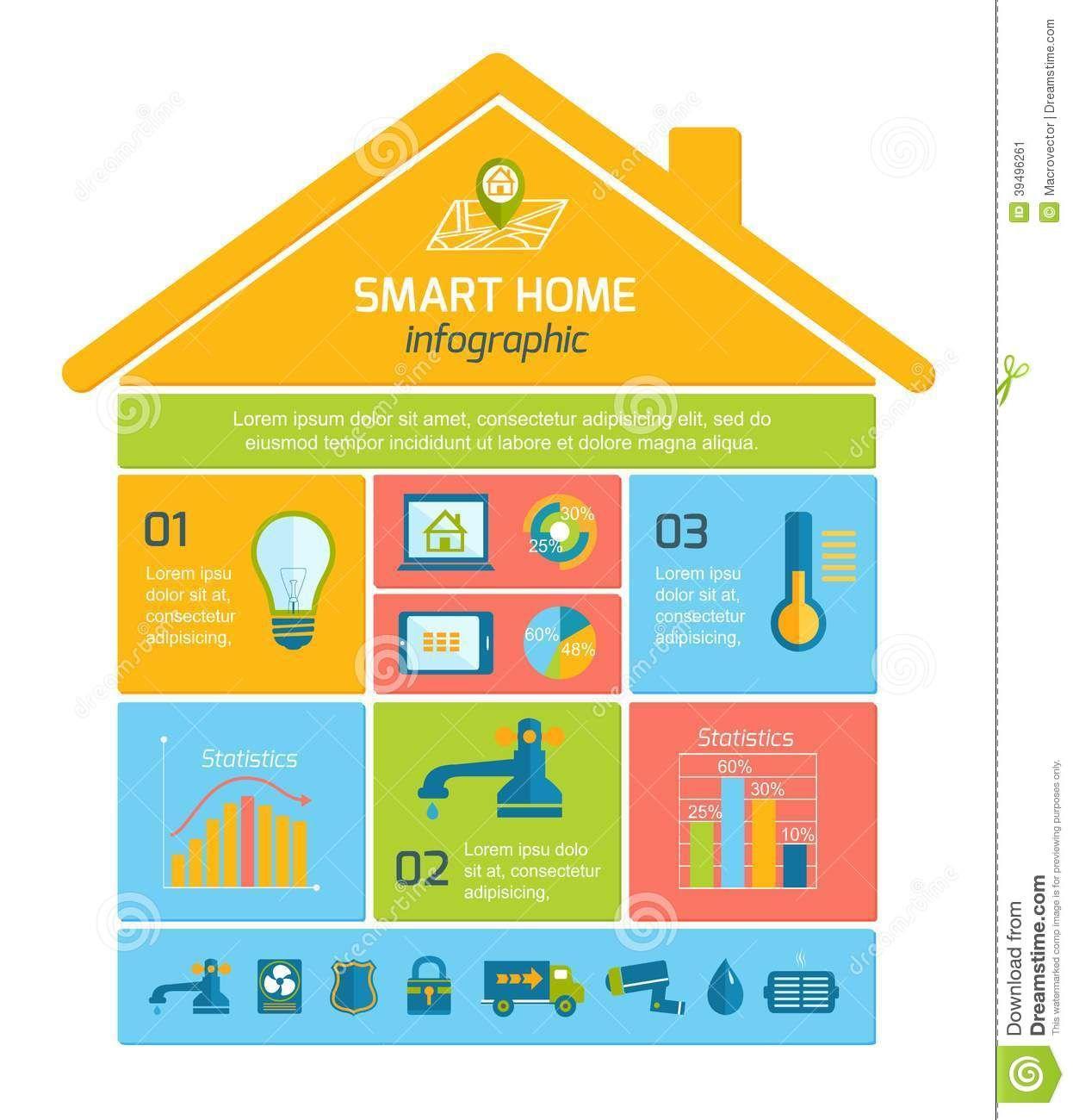 Best Kitchen Gallery: Smart Home Infographic Home Automation Infographics Pinterest of Home Automation Design  on rachelxblog.com