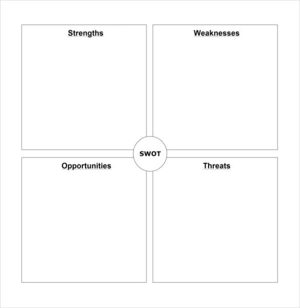 Blank-SWOT-Analysis-Template-PDF-Formatjpeg (585×600) Worth - swot analysis example