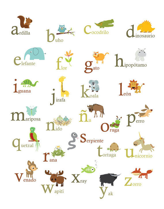 Spanish Nature Themed Alphabet 8x10 Set Of 2 Posters Spanish Etsy Nature Themed Spanish Alphabet Neutral Wall Art