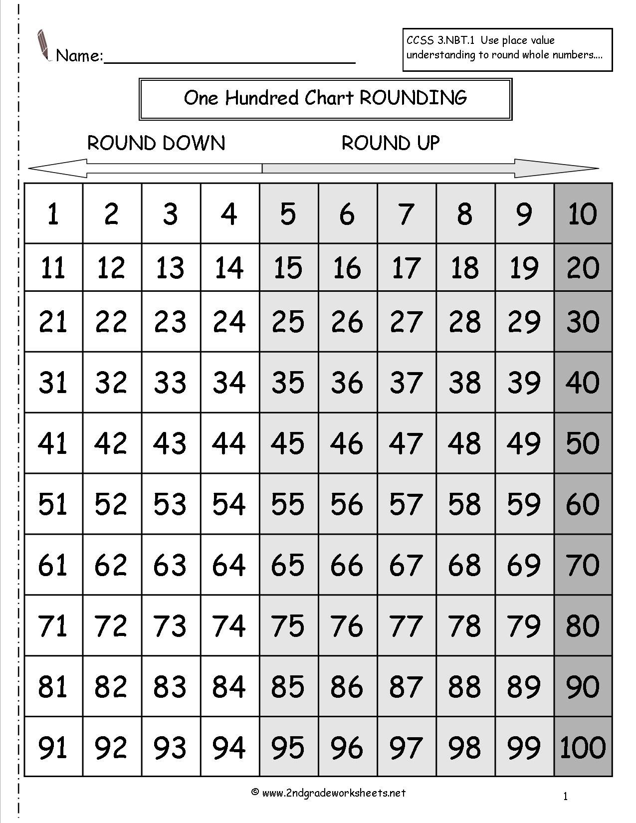 Number Worksheets Rounding Whole Numbers Free Math Worksheets [ 1650 x 1275 Pixel ]