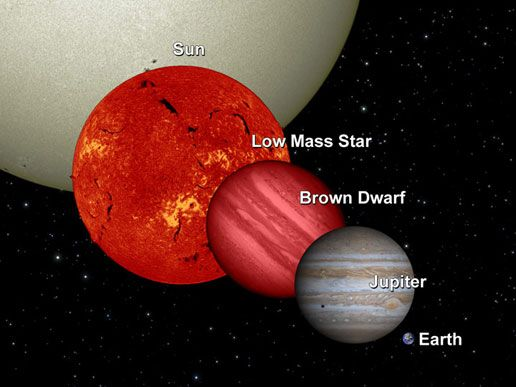 How Small Can the Smallest Star Be?