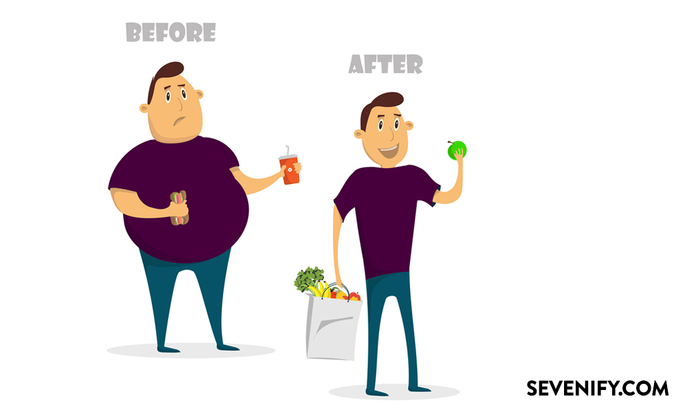 Weight loss shellharbour