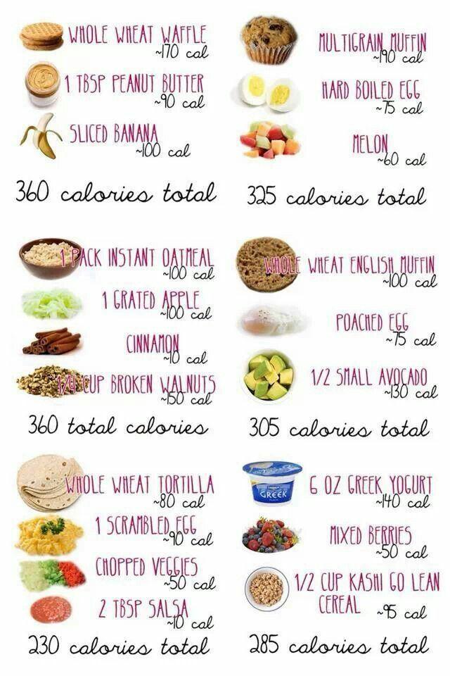 Breakfast ideas | Healthy breakfast options, Healthy ...