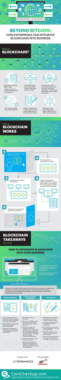 crypto currency tradingbitcoins Blockchain, Blockchain