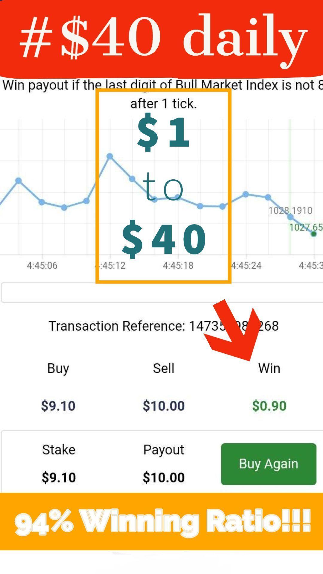 Panduan trading binary options