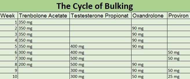 Best steroid cycle for size and cutting extreme muscle building steroids