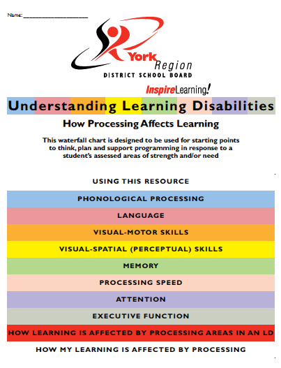 York Waterfall Chart Understanding Learning Disabilities  How