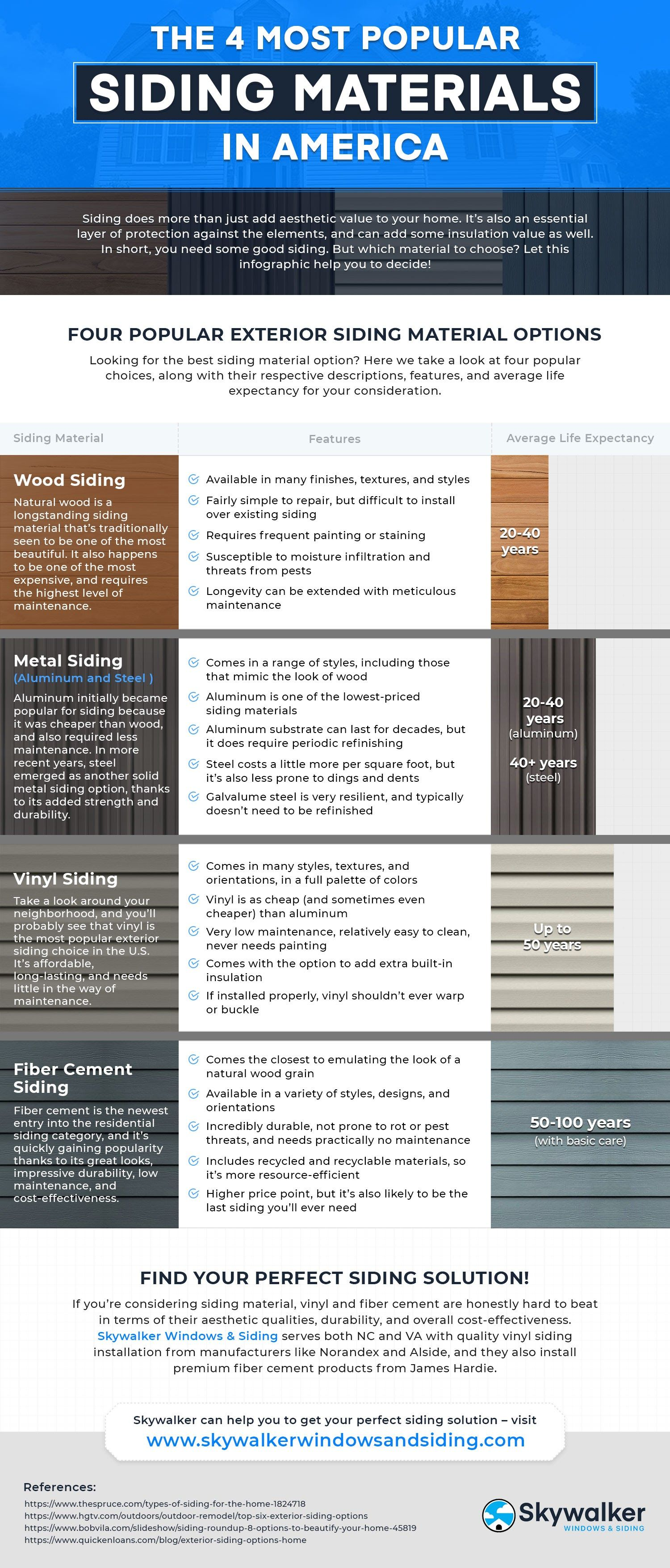 The 4 Most Popular Siding Materials in America #infographic #Home improvement #types of siding #siding #sidin… | Siding, Siding materials, Exterior siding materials