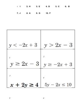 Inequality Card Matching Game With Answers This Activity Includes 10 Graphs And Matching Inequalities To Be U Teaching Algebra Coordinate Graphing Inequality
