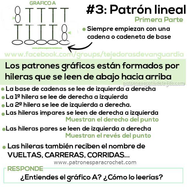 Aprendemos a leer patrones crochet / # 3 Conociendo el patrón ...