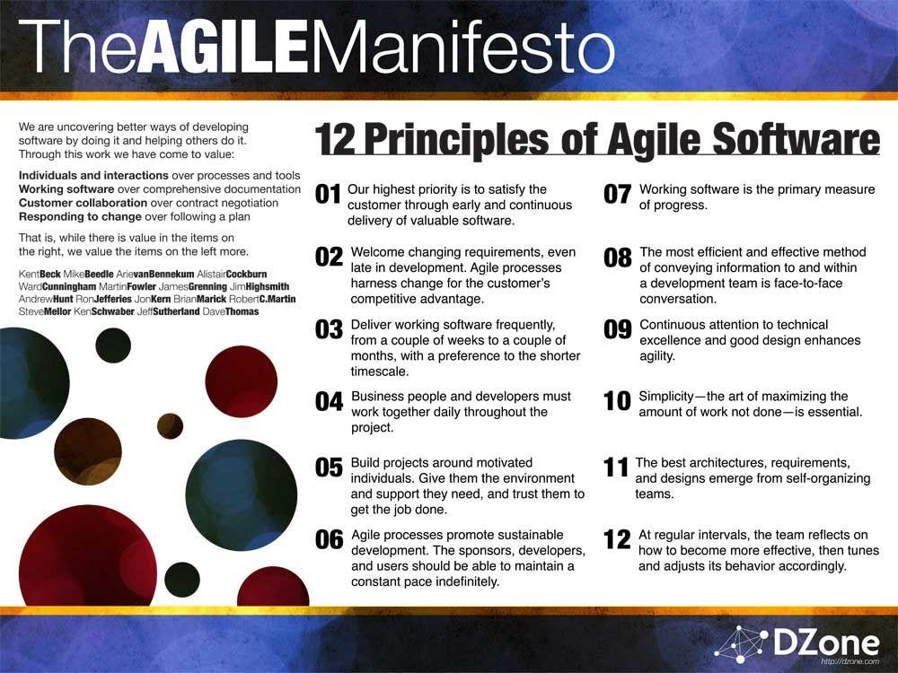 The Agile Manifesto By Dzone Agile Project Management Agile Software Development Agile Scrum Software Development