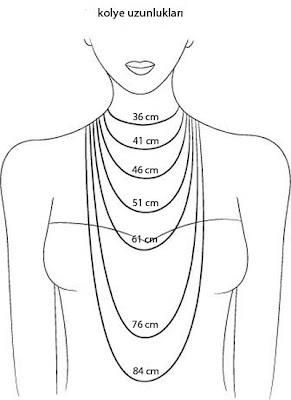 Handy chart for necklace lengths, if you still use inches remember 5cm=2 inches.