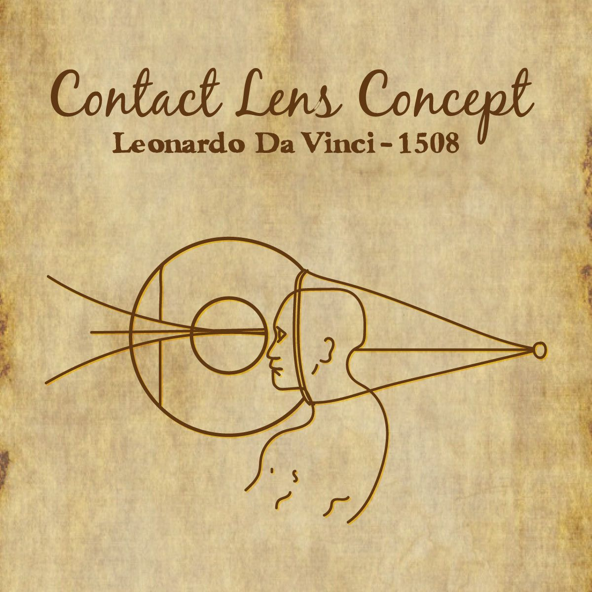 Image result for da vinci drawing of a contact lens