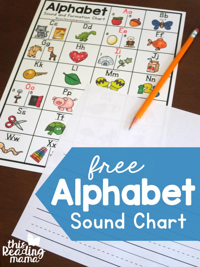 Alphabet Sounds Chart with Letter Formation Alphabet