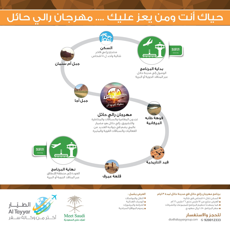 Pin By Altayyar Travel Group On المهرجانات Map Map Screenshot Screenshots