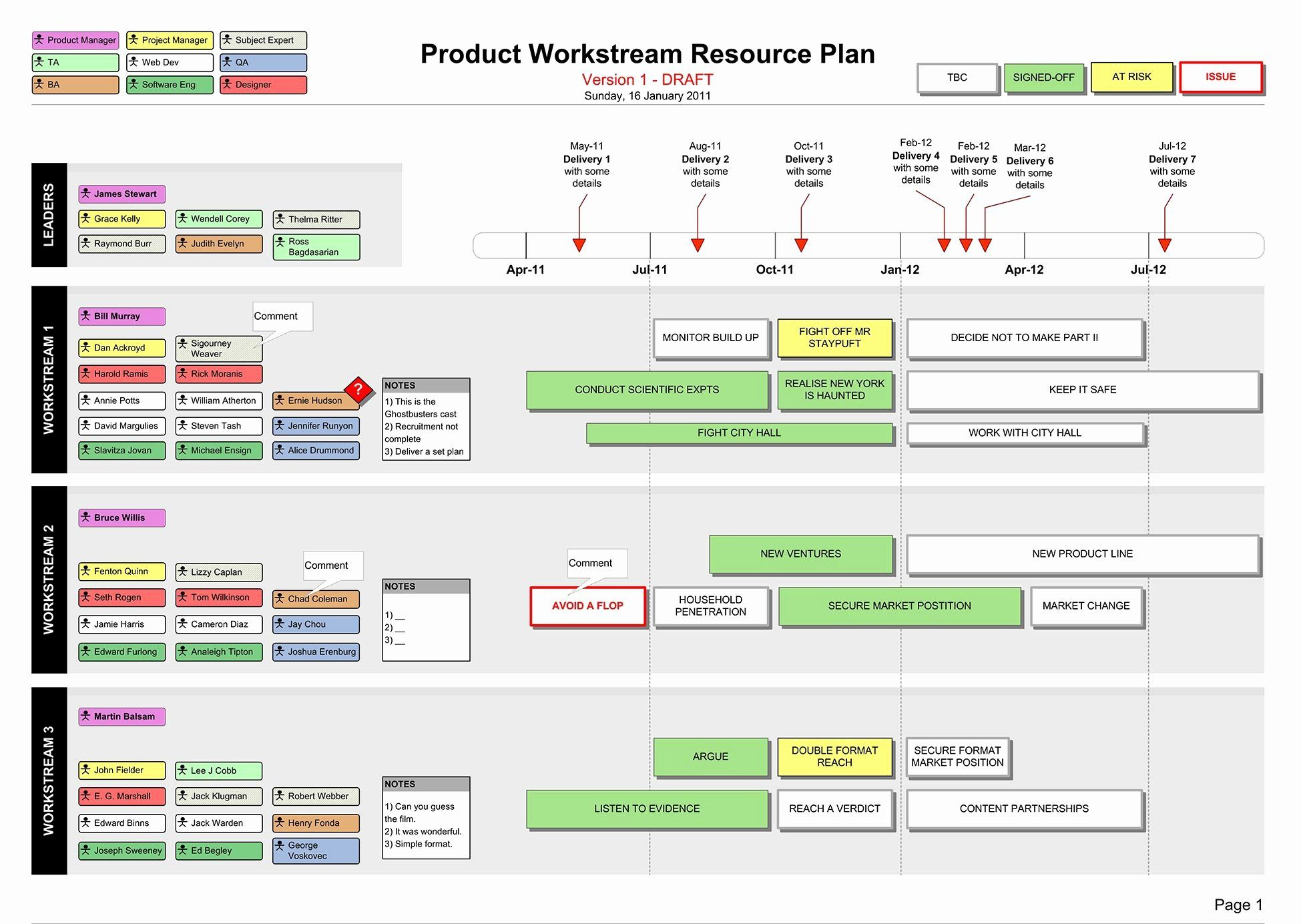 Program Management Plan Template Lovely Product Resource