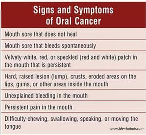 oral cancer and hpv speech outline How to write an outline for a persuasive speech giving persuasive speeches isn't just for high school and college composition classes you may already give.