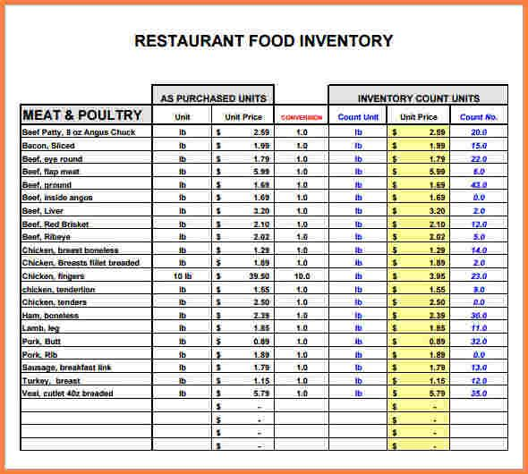 Restaurant Food Inventory Spreadsheet Business Templates