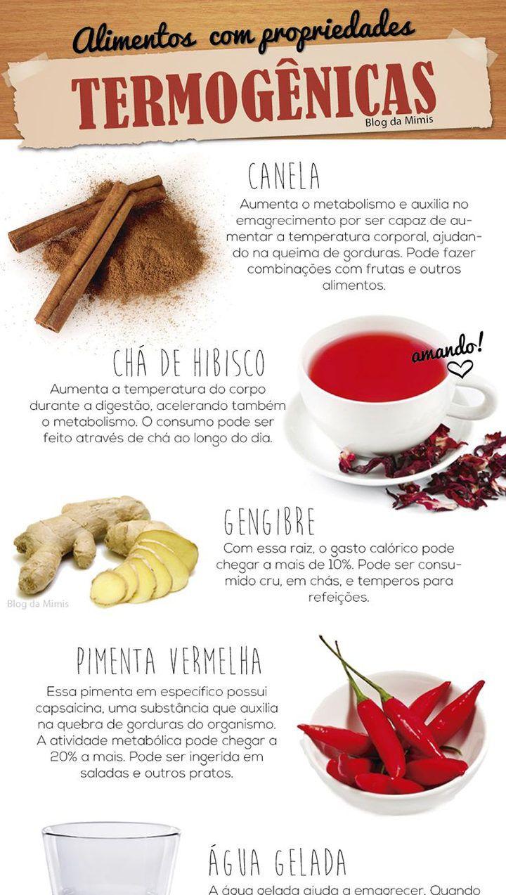 12 Alimentos Termogenicos Para Perder Peso Com Imagens Blog