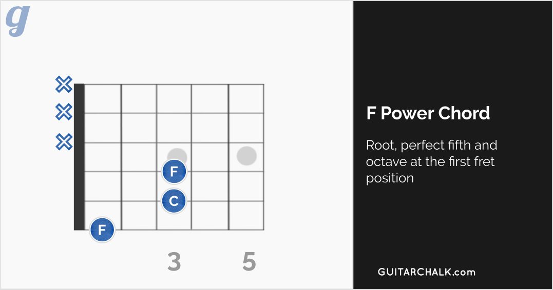 Full F Chord Referencer For Guitar Players With Tabs And Diagrams
