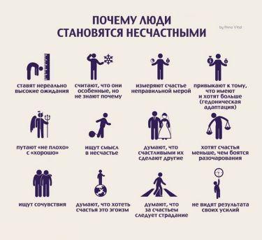 Dlya Udovolstviya Cheloveku Nuzhen Drugoj Dlya Schastya Emu Dostatochno Samogo Sebya I Vsyo Ravno Dazhe Samye Trying To Be Happy Positive Psychology Psychology Facts