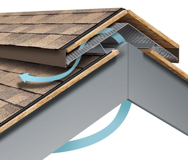 Hi Perf Ridge Vent Field Roofed Version Bardage Maison Construction Maison Charpente Fermette