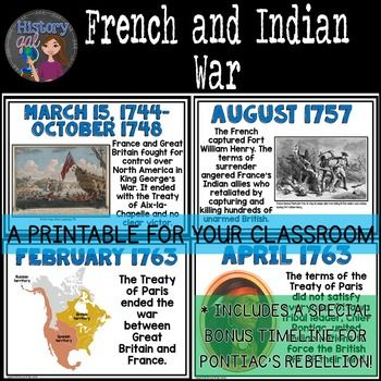 French And Indian War Timeline A Printable For Your Classroom