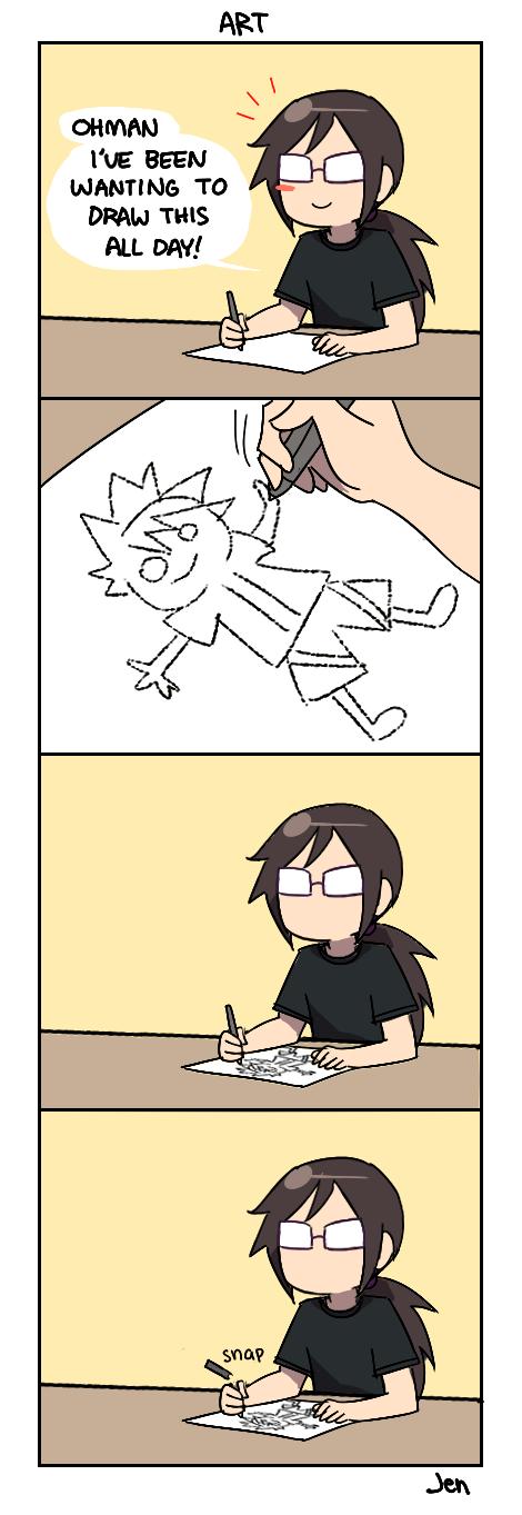 4 Panel Life Artist Memes Life Comics Artist Problems