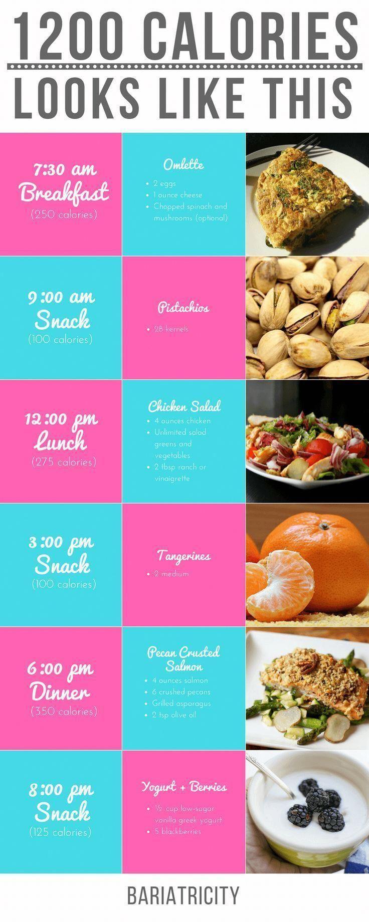 1200 Calorie A Day Keto Meal Plan