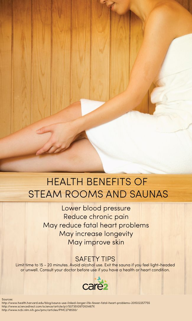 The Health Benefits Of Steam Rooms And Saunas Steam Room