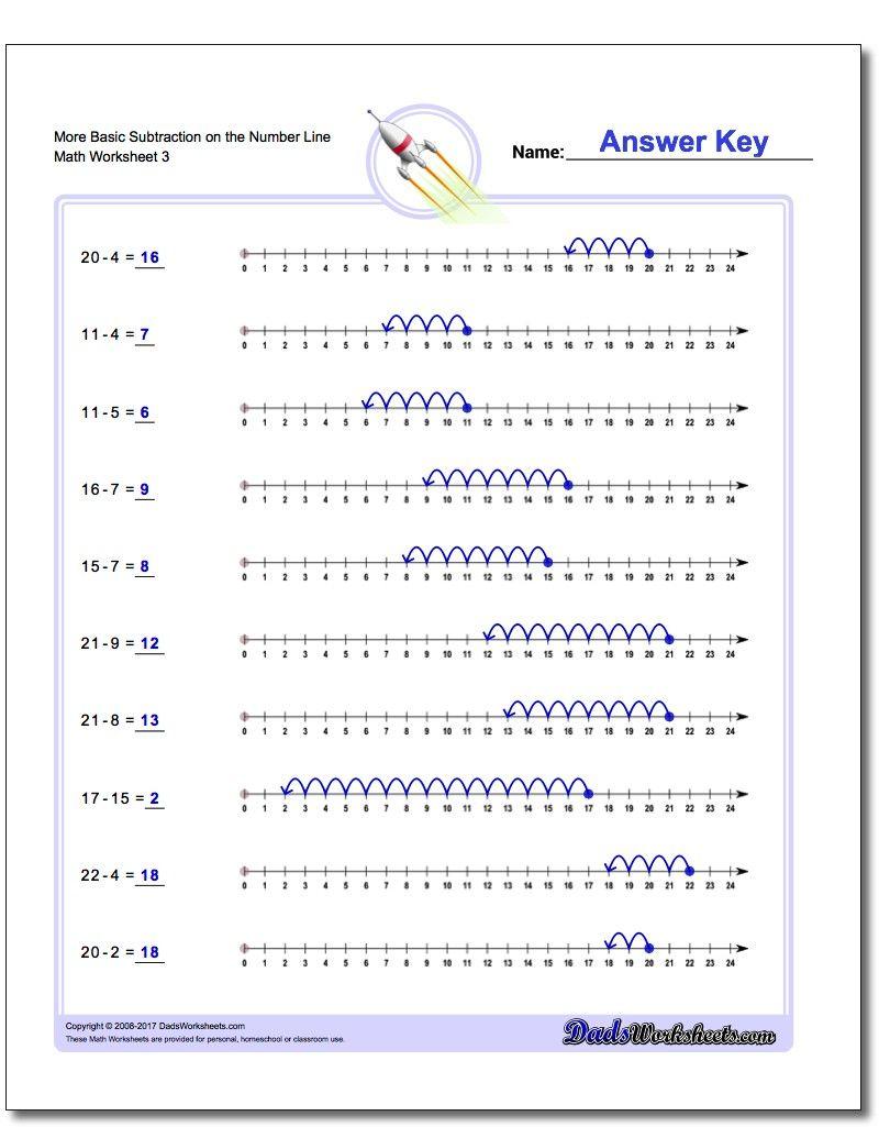 worksheet Number Line Subtraction Worksheets more basic subtraction worksheet on the number line worksheet