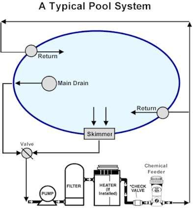 Pool And Spa Piping Diagram