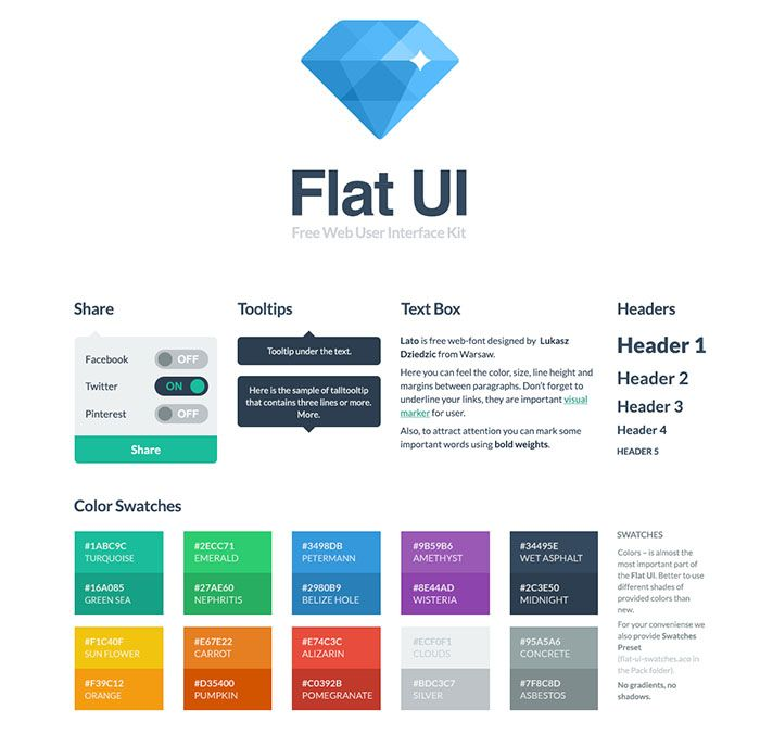 80 Free Flat UI Kits PSD for Mobile Apps, Websites | Ui kit, Flat UI ...