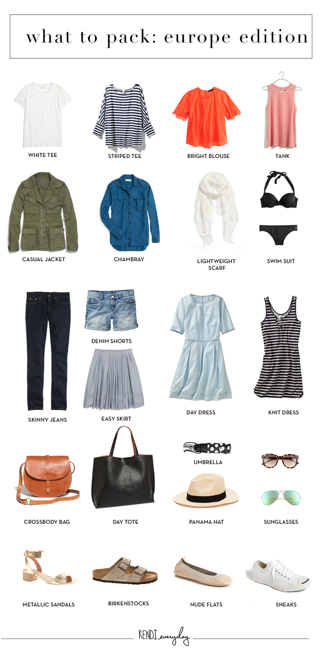 7f21215614c What To Pack   Europe Edition (Kendi Everyday)