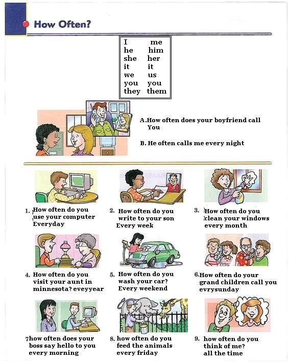 Adverbs Of Frequency Teaching Pinterest Adverbs And Teaching