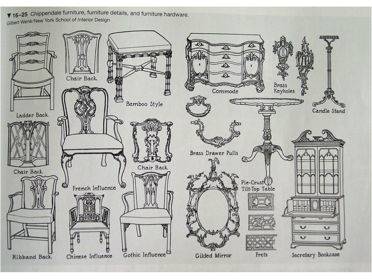 Rococo furniture sketch - This Image Identifies Chippendale Furniture Georgian Period 1714 1837 Thomas Chippendale