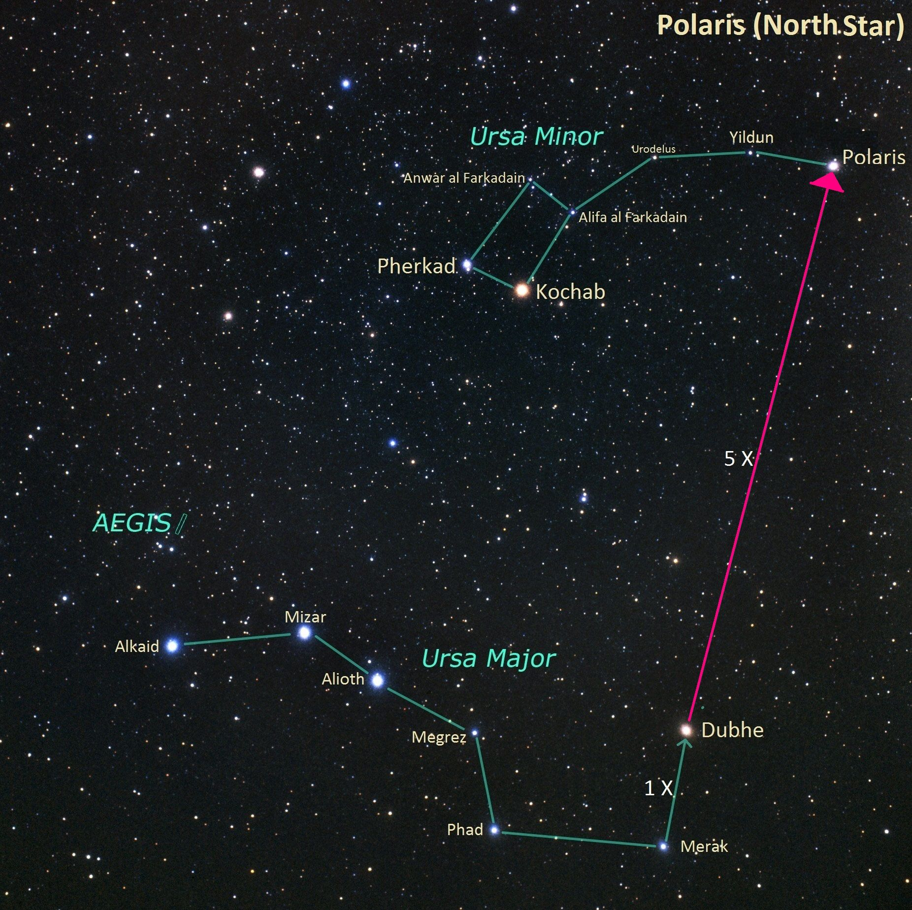 28 Ursa Major Ursa Minor Polaris Constellations Of