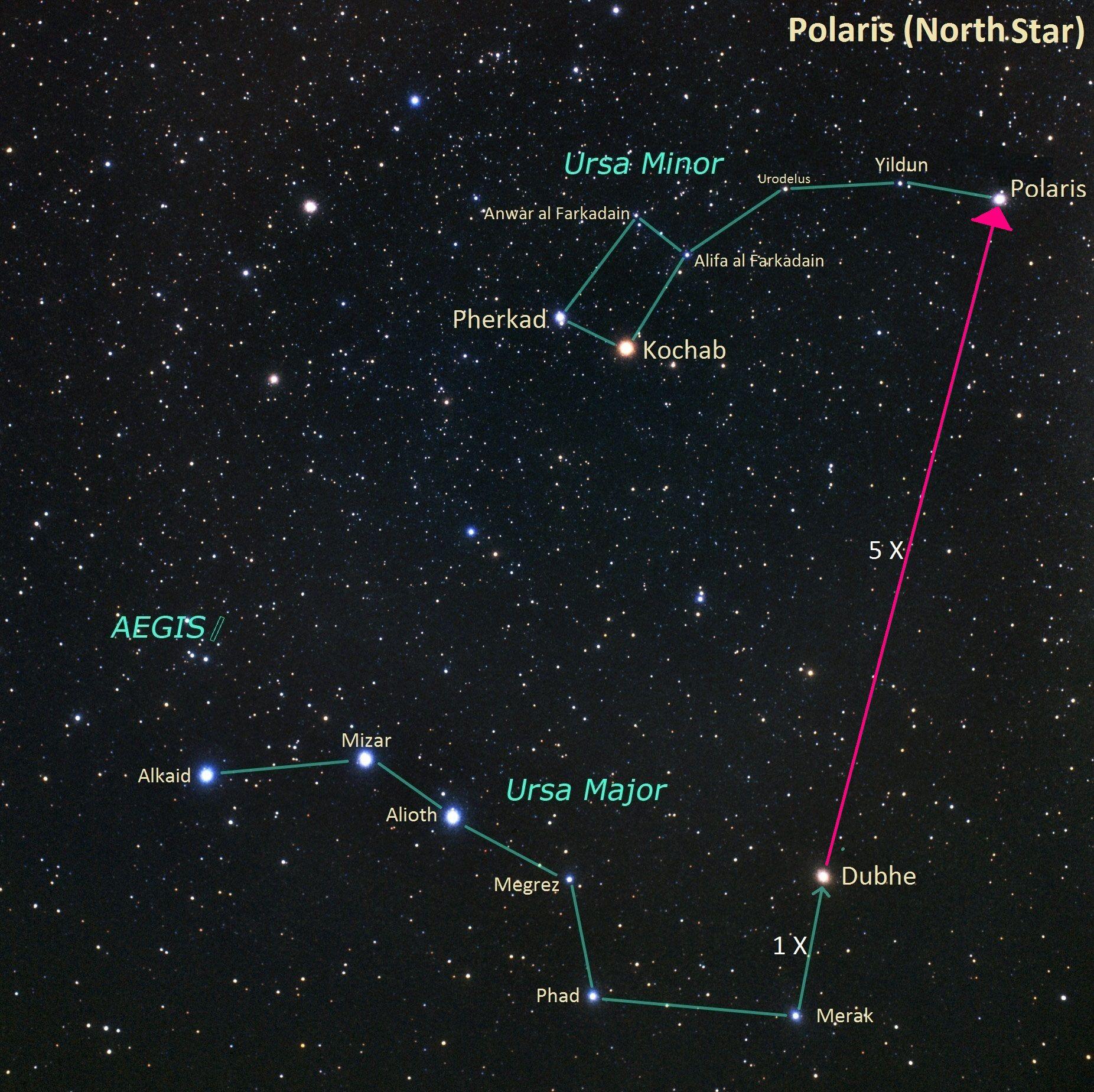 Polaris - brightest star in the constellation Ursa Minor ...