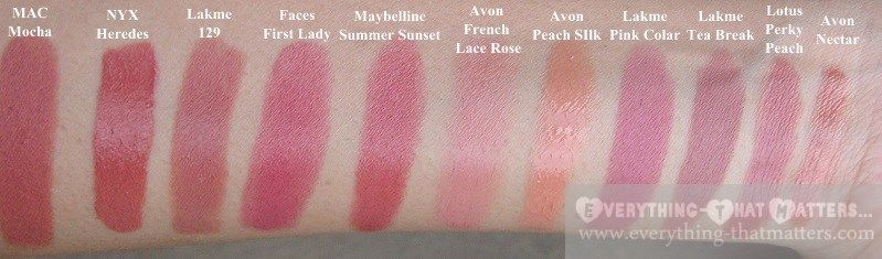 LipstickSwatchBestneutralpinkBrownOfficeWearLipstickfor - Best mac lipsticks shades for all type of skin tone