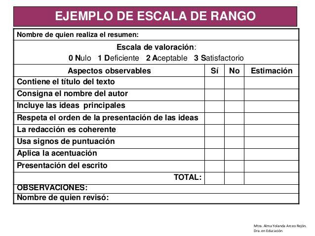 Cuestionario Rúbrica O Lista De Cotejo Cuestionarios Rúbricas Aprendizaje Significativo