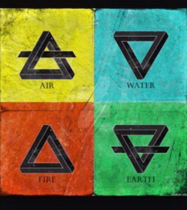 Four Elementssymbols Jasa Desain Grafis Murah