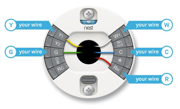 Nest Thermostat Wiring Diagram Smart Thermostats Thermostat Wiring Nest Thermostat