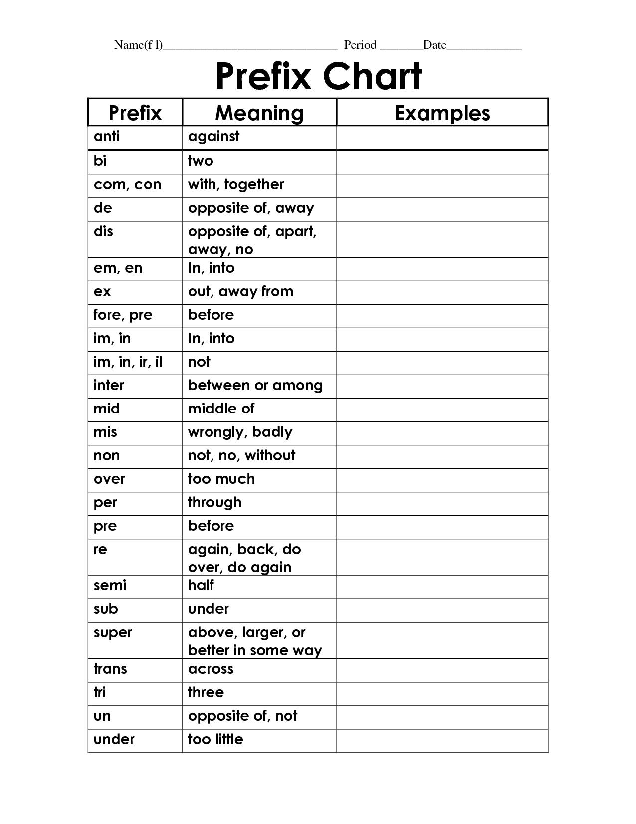 hight resolution of prefix anchor chart printable   Prefix Chart Name f l Period PRINT!!    Prefixes and suffixes